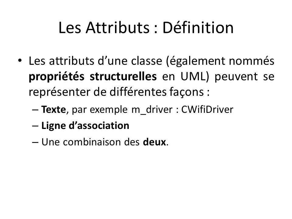 Les Attributs : Définition Les attributs dune classe (également nommés propriétés structurelles en UML) peuvent se représenter de différentes façons : – Texte, par exemple m_driver : CWifiDriver – Ligne dassociation – Une combinaison des deux.