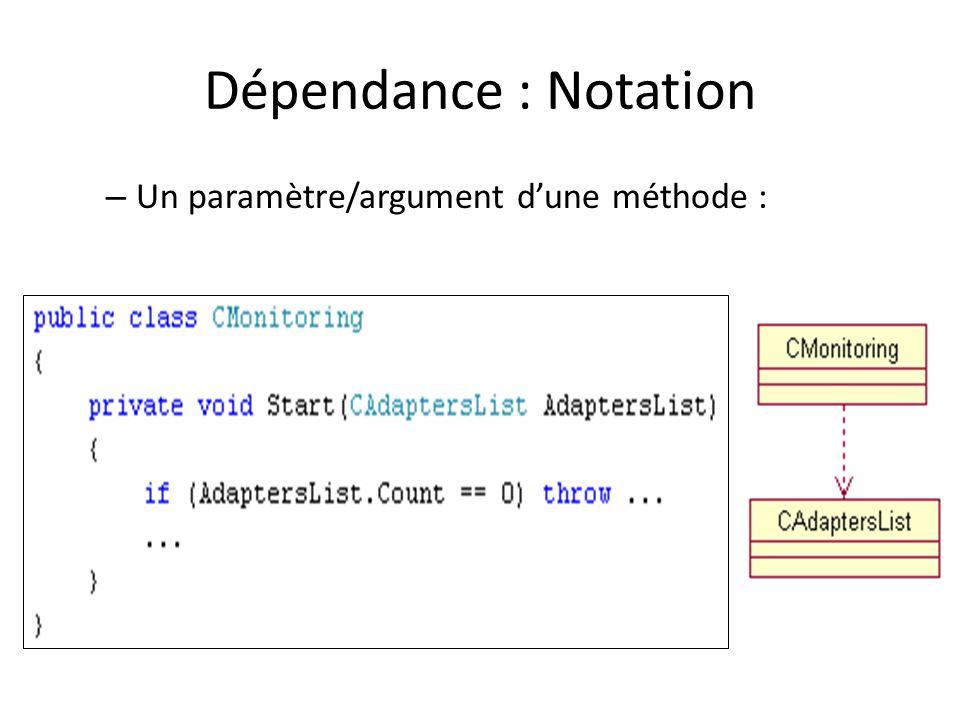 Dépendance : Notation – Un paramètre/argument dune méthode :