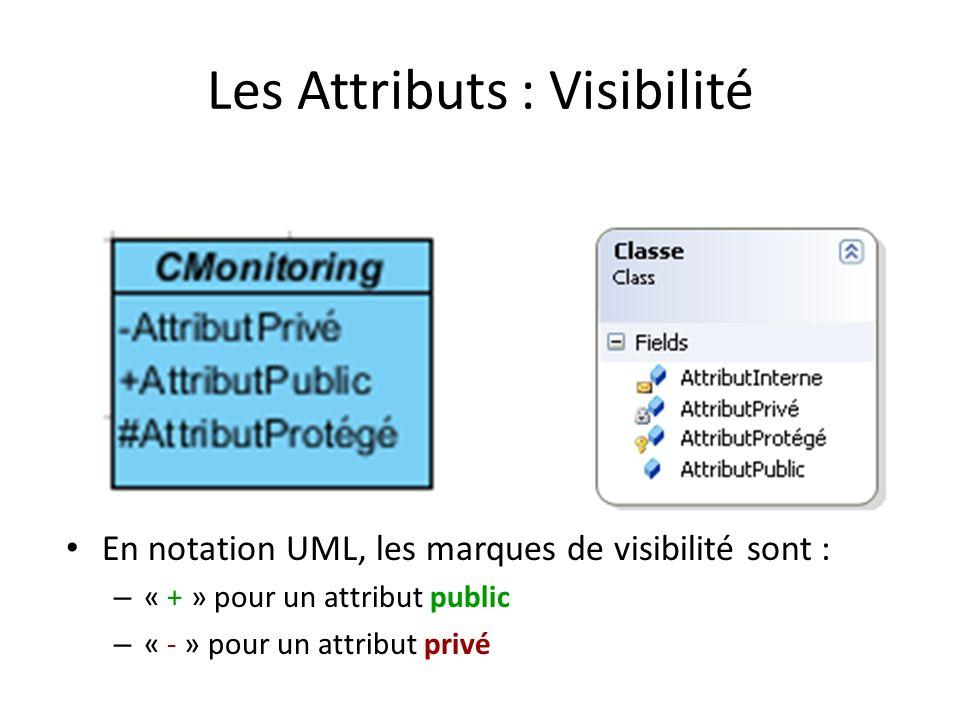 Les Attributs : Type Pour les types « classes », on utilisera de préférence une ligne dassociation afin de mieux visualiser les relations entre classes.