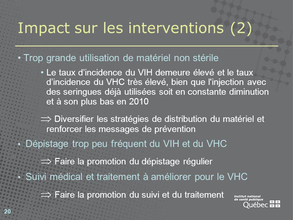 Impact sur les interventions (2) Trop grande utilisation de matériel non stérile Le taux dincidence du VIH demeure élevé et le taux dincidence du VHC très élevé, bien que l injection avec des seringues déjà utilisées soit en constante diminution et à son plus bas en 2010 Diversifier les stratégies de distribution du matériel et renforcer les messages de prévention Dépistage trop peu fréquent du VIH et du VHC Faire la promotion du dépistage régulier Suivi médical et traitement à améliorer pour le VHC Faire la promotion du suivi et du traitement 20