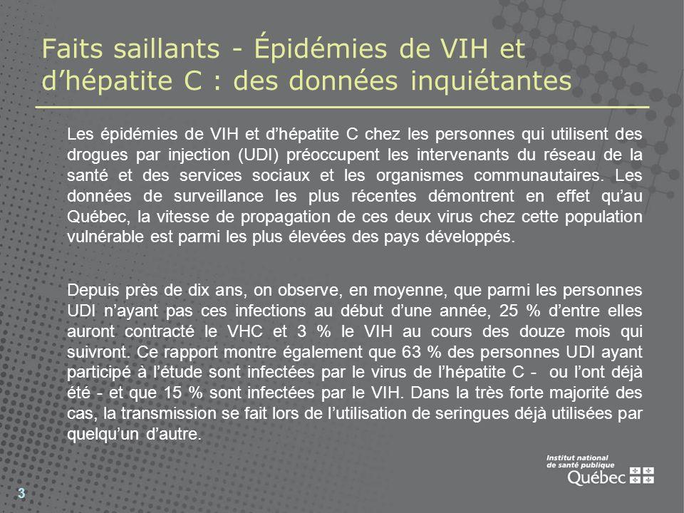 Faits saillants - Épidémies de VIH et dhépatite C : des données inquiétantes Les épidémies de VIH et dhépatite C chez les personnes qui utilisent des drogues par injection (UDI) préoccupent les intervenants du réseau de la santé et des services sociaux et les organismes communautaires.