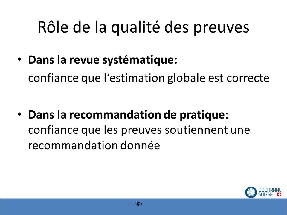 # Rôle de la qualité des preuves Dans la revue systématique: confiance que lestimation globale est correcte Dans la recommandation de pratique: confia