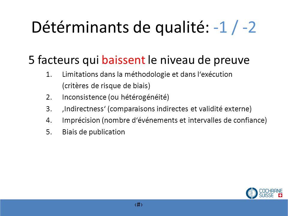 # Détérminants de qualité: -1 / -2 5 facteurs qui baissent le niveau de preuve 1.Limitations dans la méthodologie et dans lexécution (critères de risq