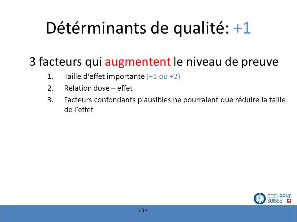 # Détérminants de qualité: +1 3 facteurs qui augmentent le niveau de preuve 1.Taille deffet importante (+1 ou +2) 2.Relation dose – effet 3.Facteurs c