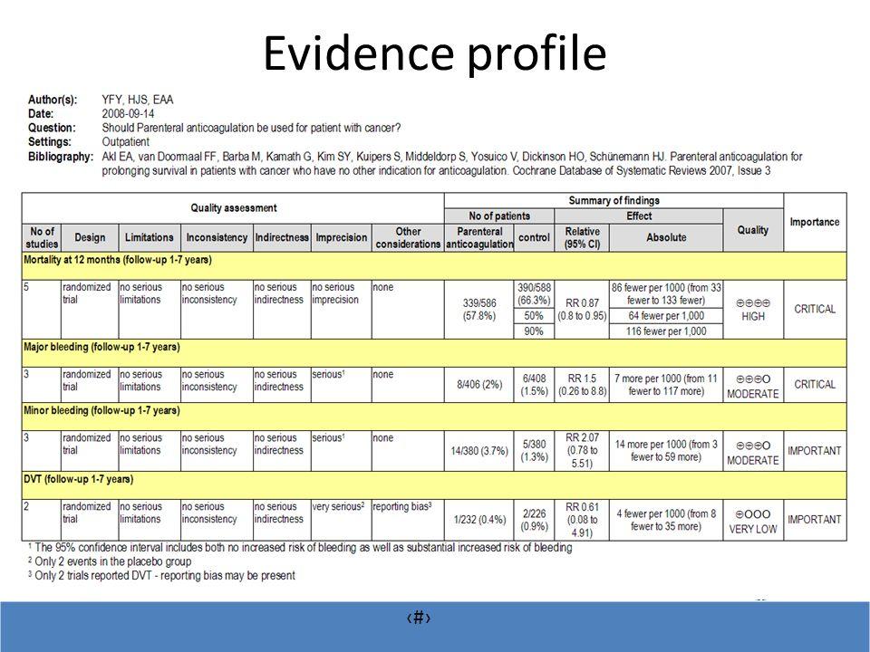 # Evidence profile
