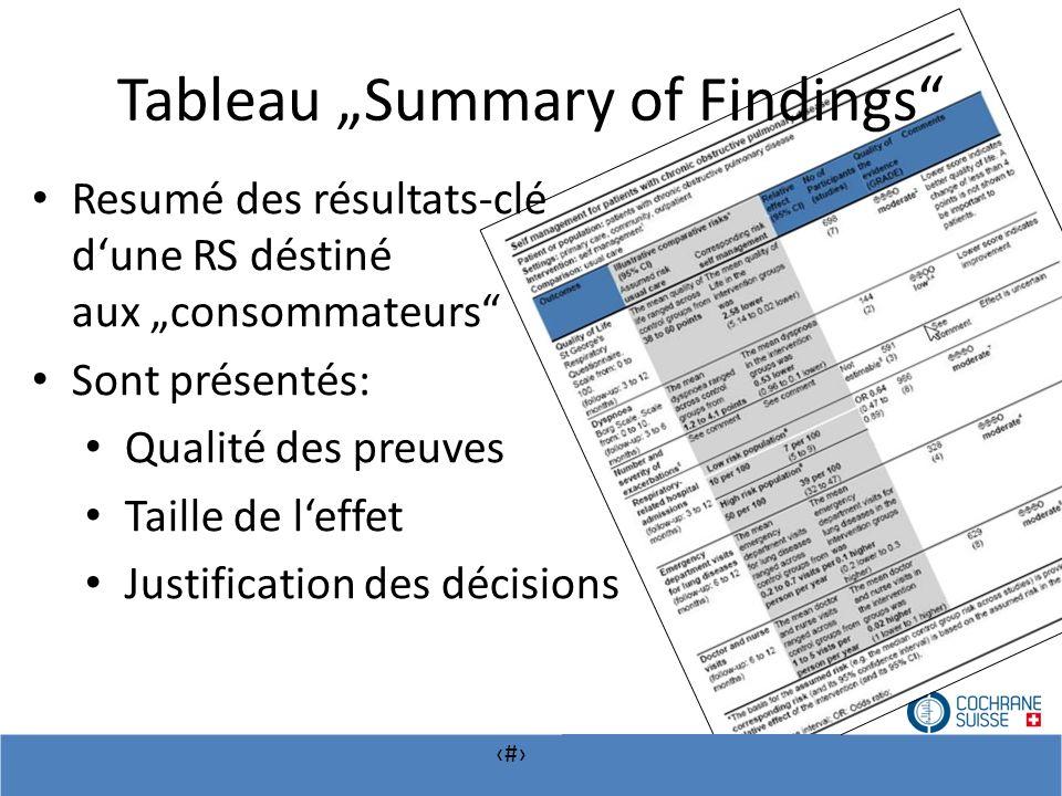 # Tableau Summary of Findings Resumé des résultats-clé dune RS déstiné aux consommateurs Sont présentés: Qualité des preuves Taille de leffet Justific
