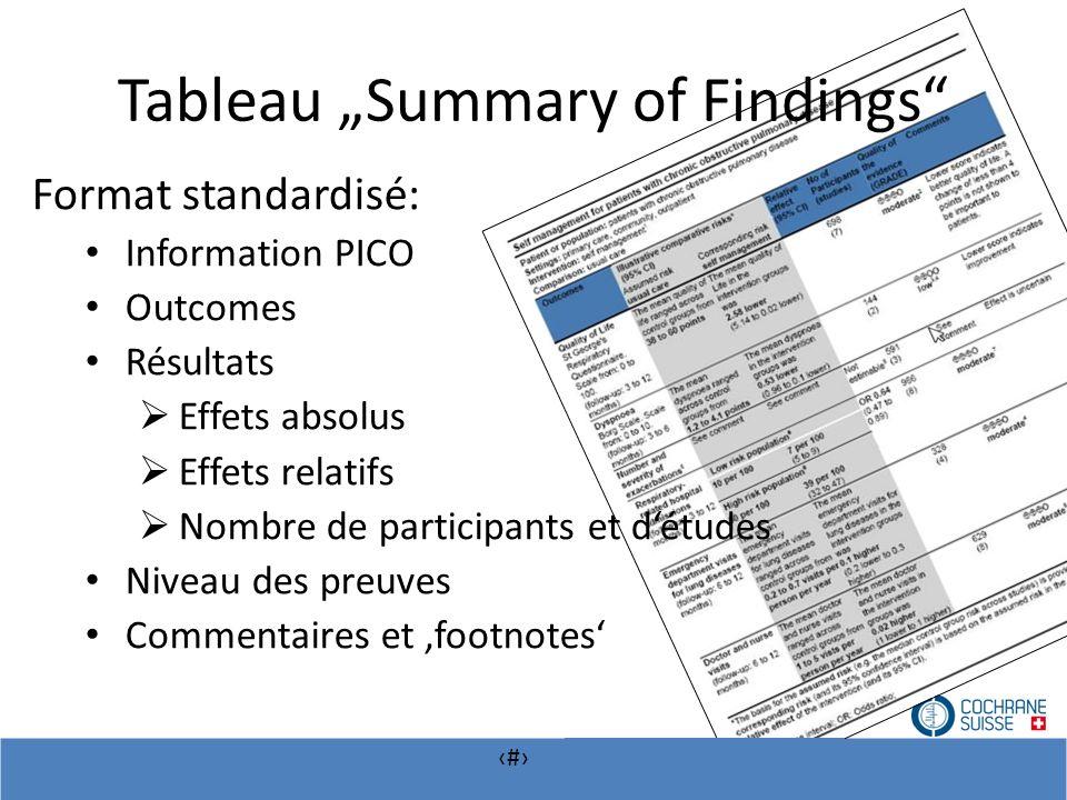 # Tableau Summary of Findings Format standardisé: Information PICO Outcomes Résultats Effets absolus Effets relatifs Nombre de participants et détudes