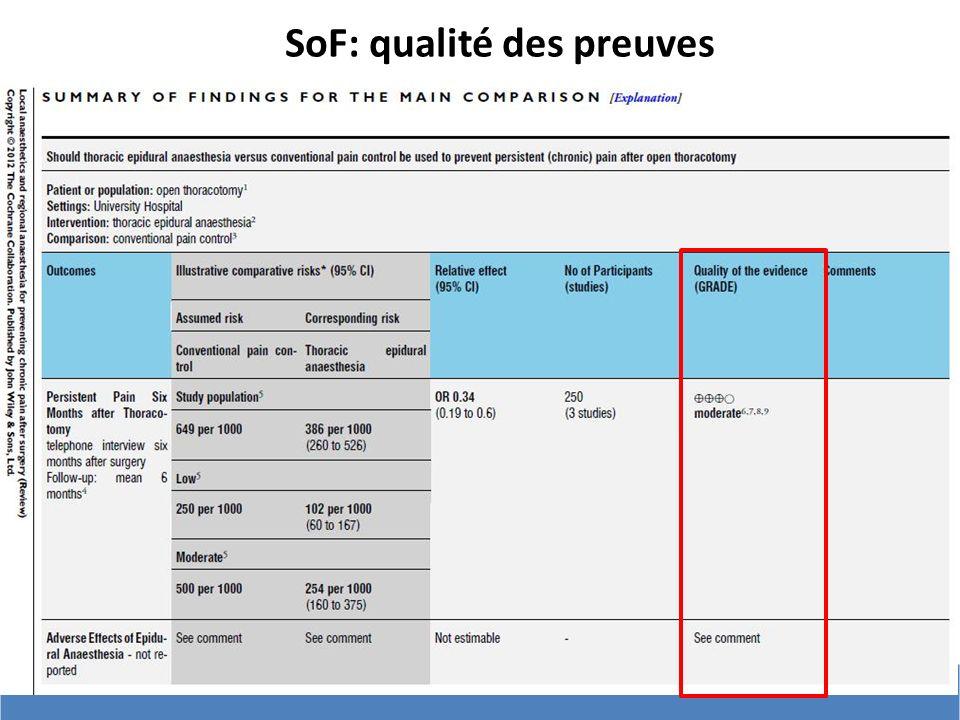 # SoF: qualité des preuves