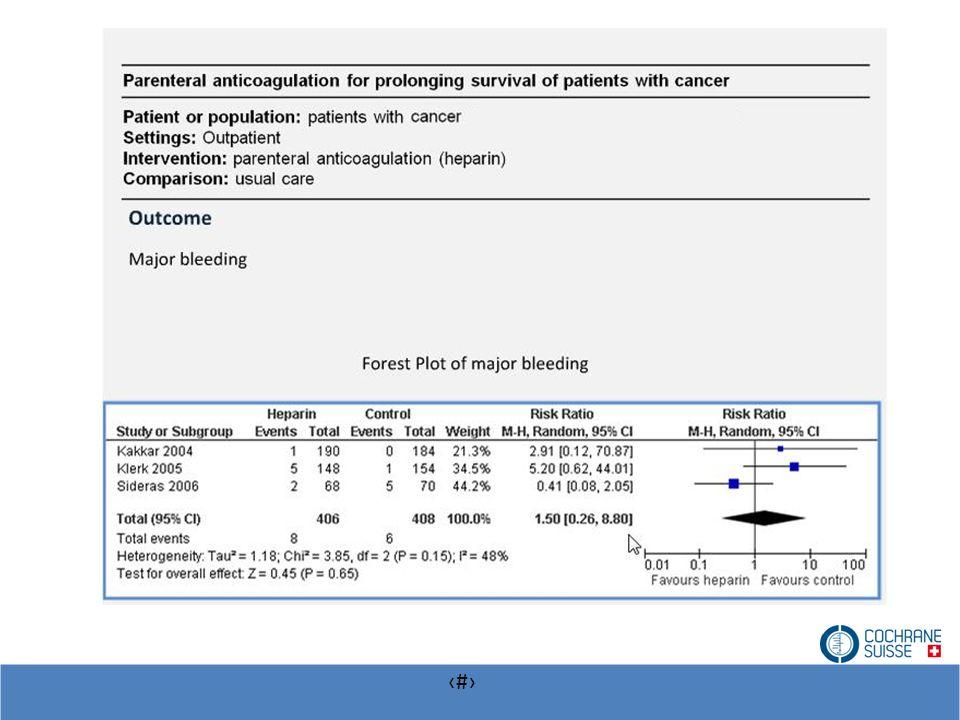 # SoF: effet relatif (IC 95%)