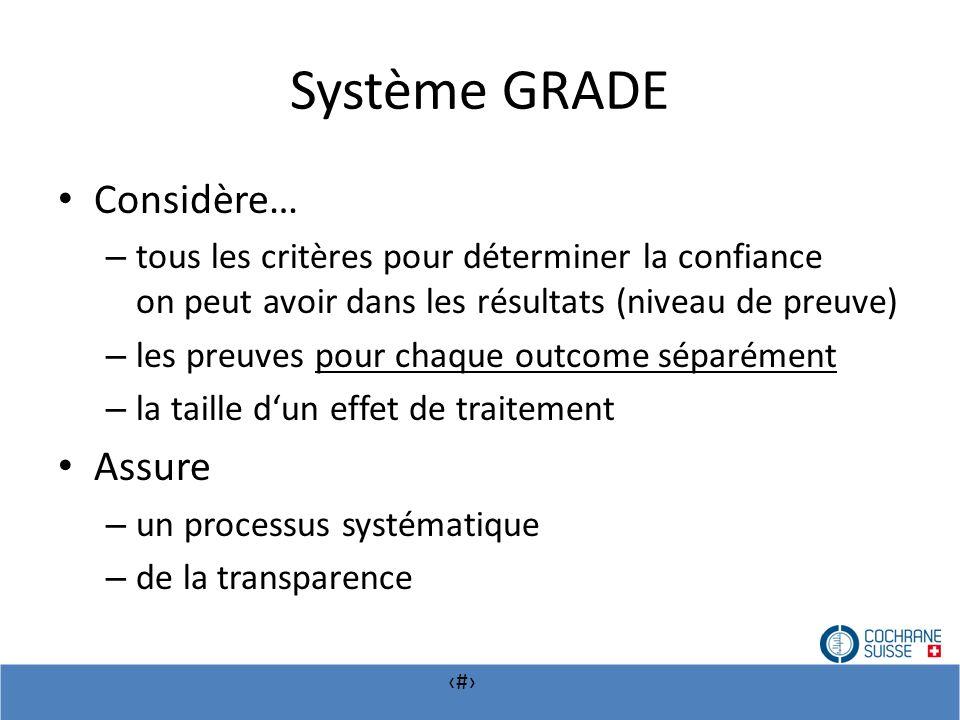 # Système GRADE Considère… – tous les critères pour déterminer la confiance on peut avoir dans les résultats (niveau de preuve) – les preuves pour cha