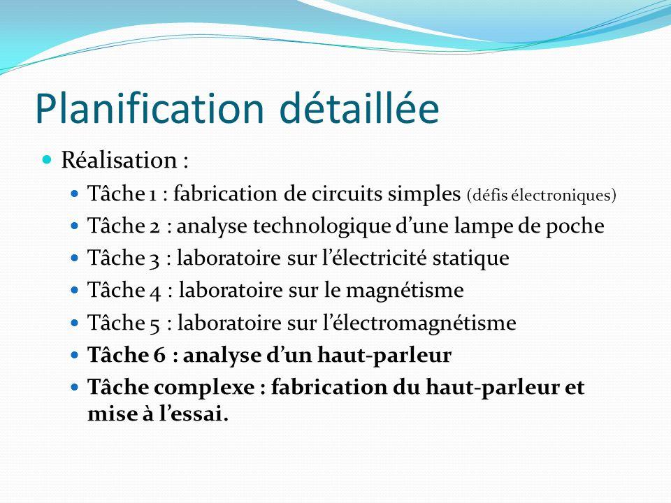 Planification détaillée Réalisation : Tâche 1 : fabrication de circuits simples (défis électroniques) Tâche 2 : analyse technologique dune lampe de po