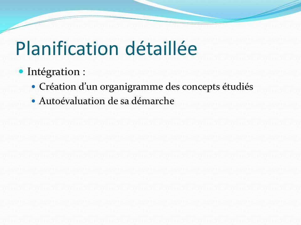 Planification détaillée Intégration : Création dun organigramme des concepts étudiés Autoévaluation de sa démarche