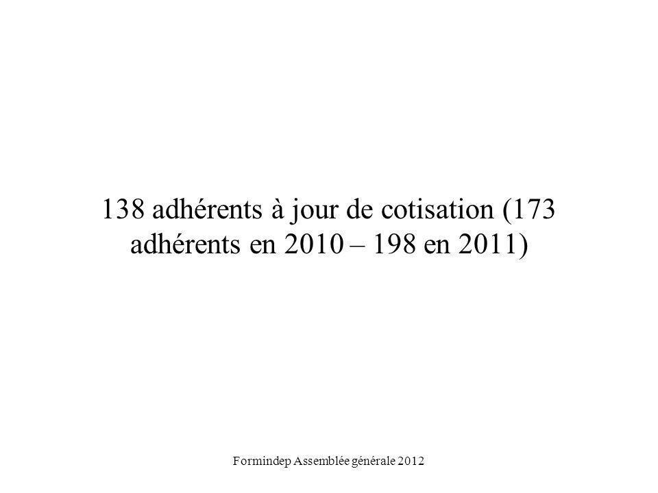 Formindep Assemblée générale 2012 138 adhérents à jour de cotisation (173 adhérents en 2010 – 198 en 2011)