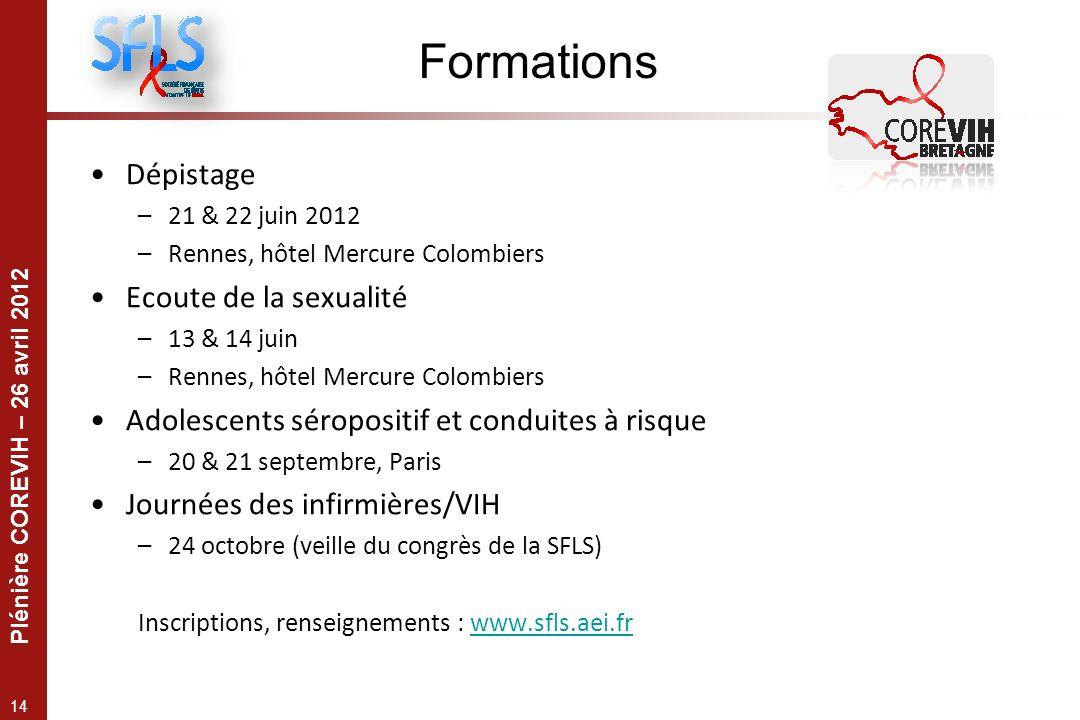Plénière COREVIH – 26 avril 2012 14 Formations Dépistage –21 & 22 juin 2012 –Rennes, hôtel Mercure Colombiers Ecoute de la sexualité –13 & 14 juin –Rennes, hôtel Mercure Colombiers Adolescents séropositif et conduites à risque –20 & 21 septembre, Paris Journées des infirmières/VIH –24 octobre (veille du congrès de la SFLS) Inscriptions, renseignements : www.sfls.aei.frwww.sfls.aei.fr