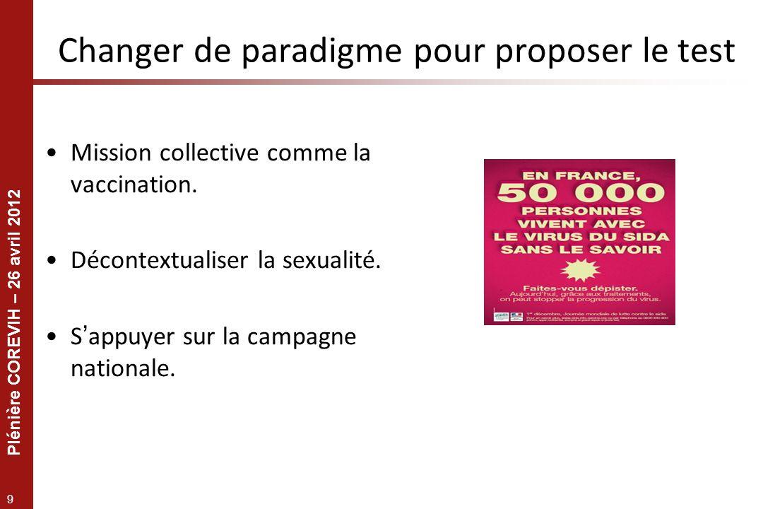 Plénière COREVIH – 26 avril 2012 9 Changer de paradigme pour proposer le test Mission collective comme la vaccination.