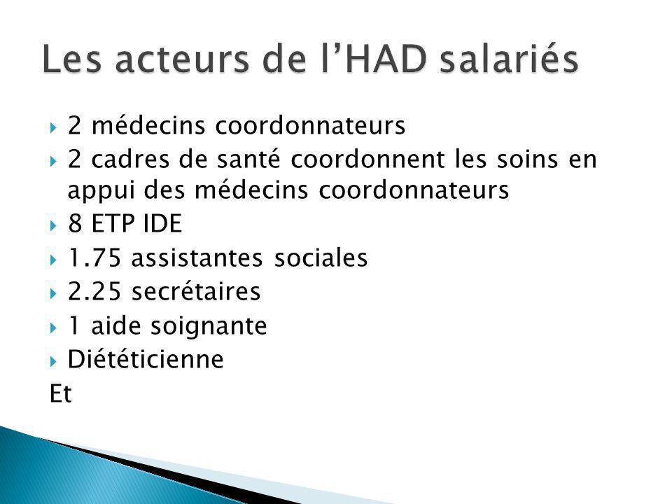 2 médecins coordonnateurs 2 cadres de santé coordonnent les soins en appui des médecins coordonnateurs 8 ETP IDE 1.75 assistantes sociales 2.25 secrét