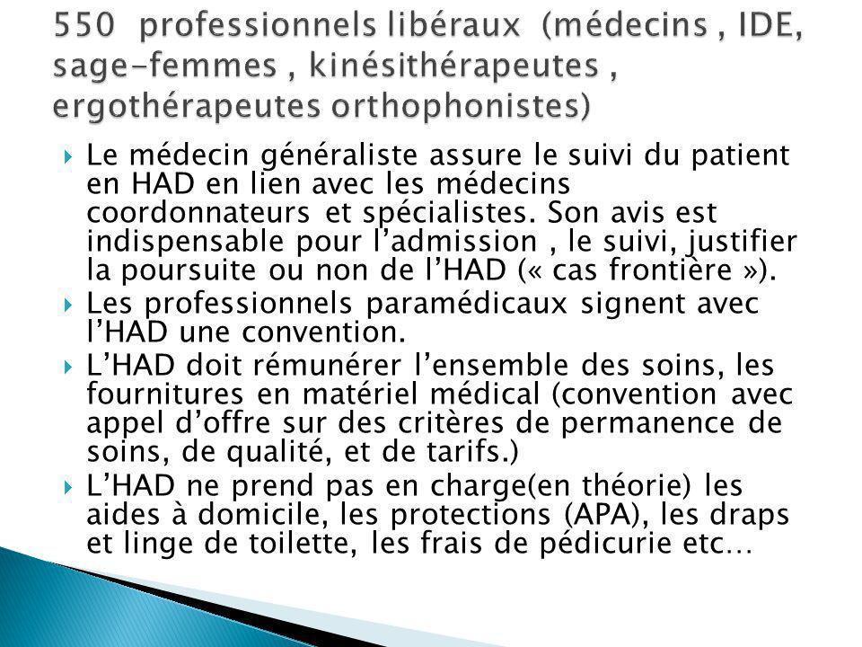 Le médecin généraliste assure le suivi du patient en HAD en lien avec les médecins coordonnateurs et spécialistes. Son avis est indispensable pour lad