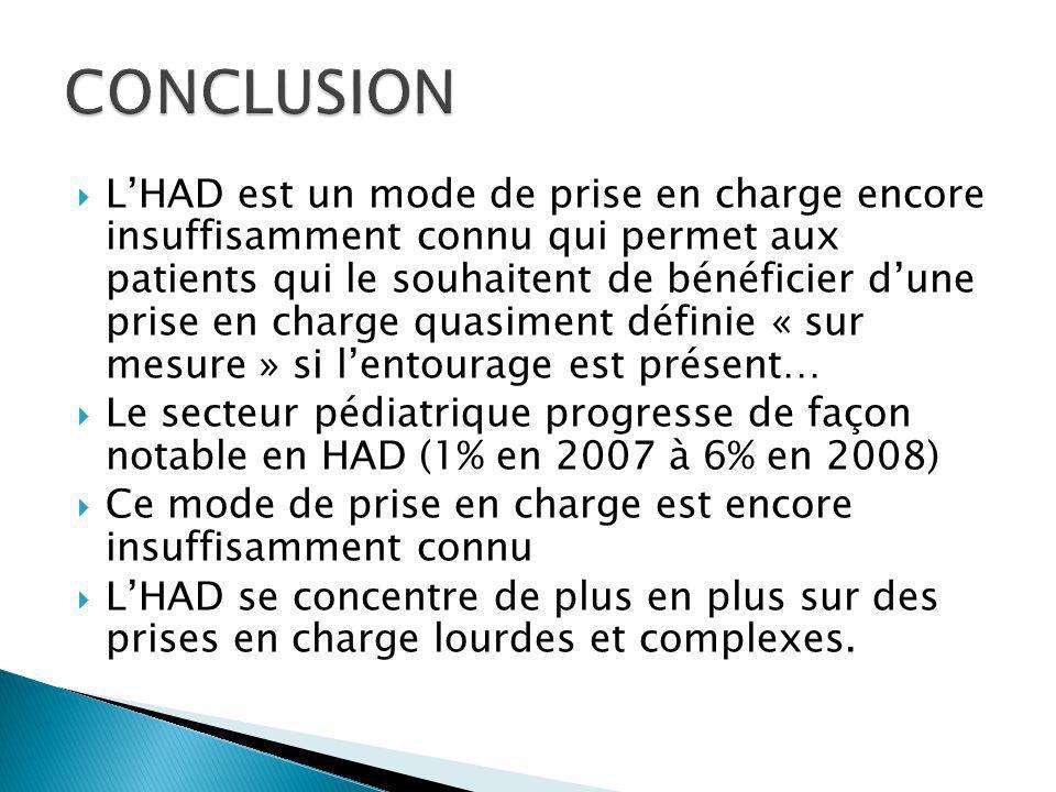 LHAD est un mode de prise en charge encore insuffisamment connu qui permet aux patients qui le souhaitent de bénéficier dune prise en charge quasiment