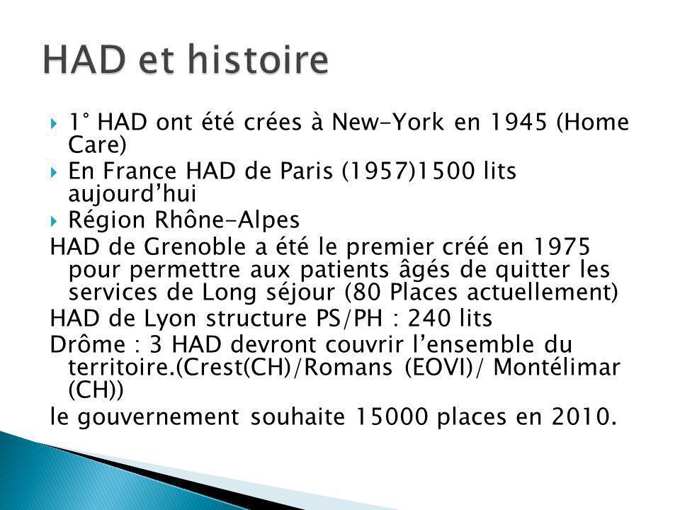 1° HAD ont été crées à New-York en 1945 (Home Care) En France HAD de Paris (1957)1500 lits aujourdhui Région Rhône-Alpes HAD de Grenoble a été le prem