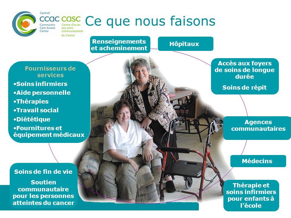 Central CCAC 10 Ce que nous faisons Hôpitaux Médecins Agences communautaires Accès aux foyers de soins de longue durée Soins de répit Fournisseurs de