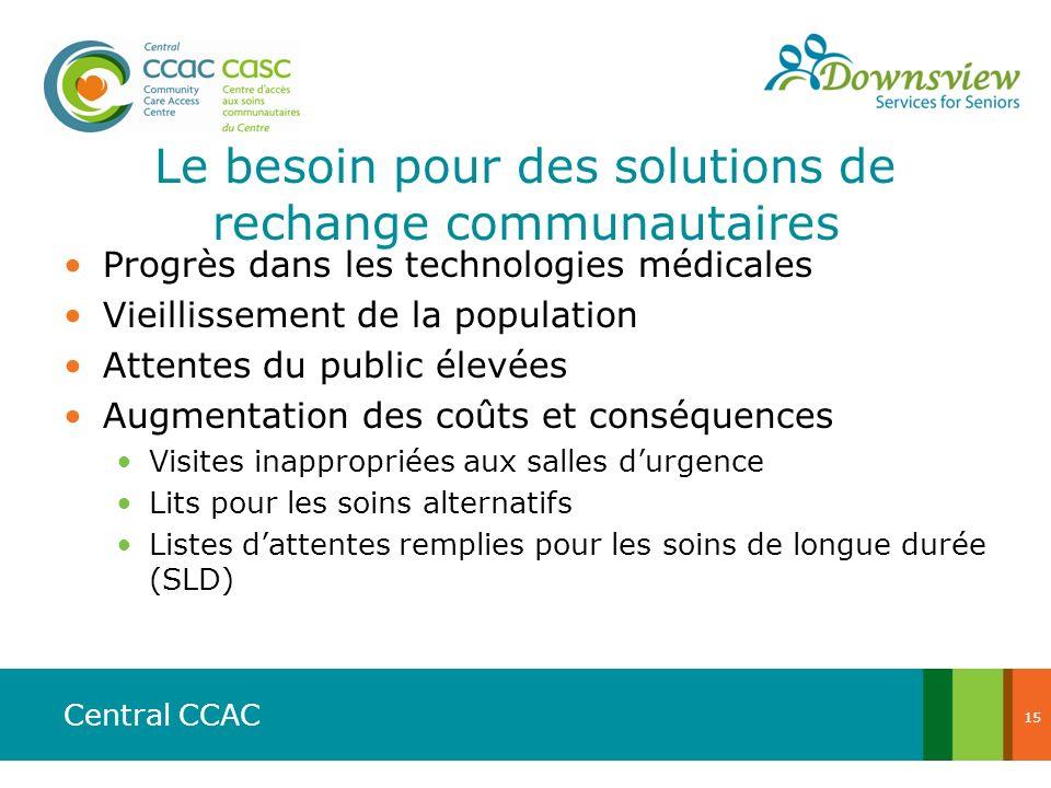 Central CCAC Le besoin pour des solutions de rechange communautaires Progrès dans les technologies médicales Vieillissement de la population Attentes