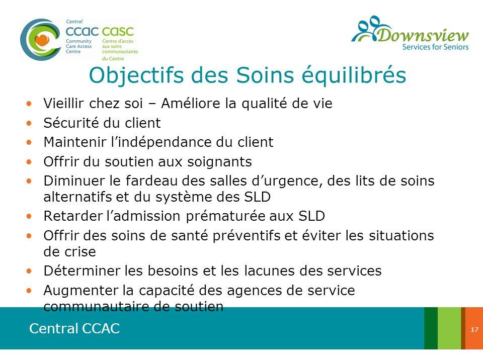 Central CCAC Objectifs des Soins équilibrés Vieillir chez soi – Améliore la qualité de vie Sécurité du client Maintenir lindépendance du client Offrir