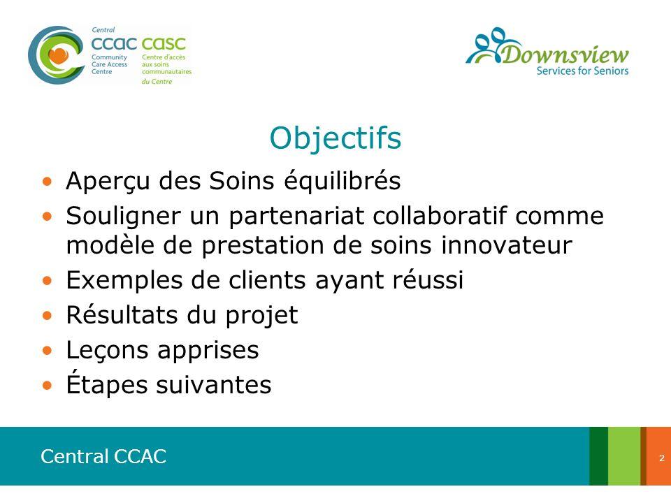 Central CCAC Objectifs Aperçu des Soins équilibrés Souligner un partenariat collaboratif comme modèle de prestation de soins innovateur Exemples de cl