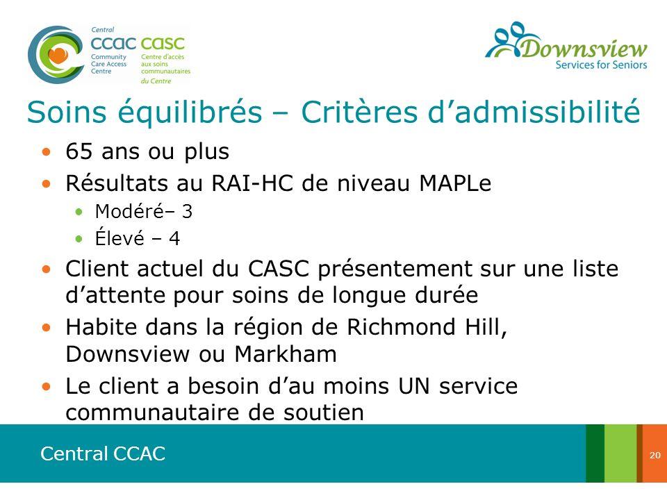 Central CCAC 65 ans ou plus Résultats au RAI-HC de niveau MAPLe Modéré– 3 Élevé – 4 Client actuel du CASC présentement sur une liste dattente pour soi