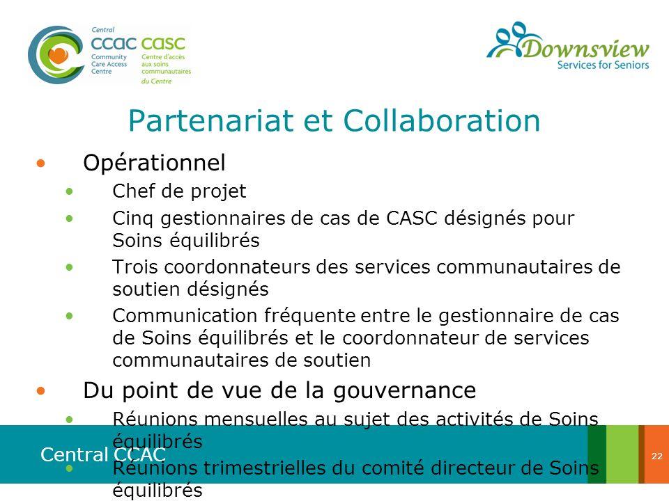 Central CCAC Partenariat et Collaboration Opérationnel Chef de projet Cinq gestionnaires de cas de CASC désignés pour Soins équilibrés Trois coordonna
