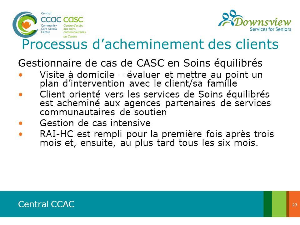 Central CCAC Processus dacheminement des clients Gestionnaire de cas de CASC en Soins équilibrés Visite à domicile – évaluer et mettre au point un pla