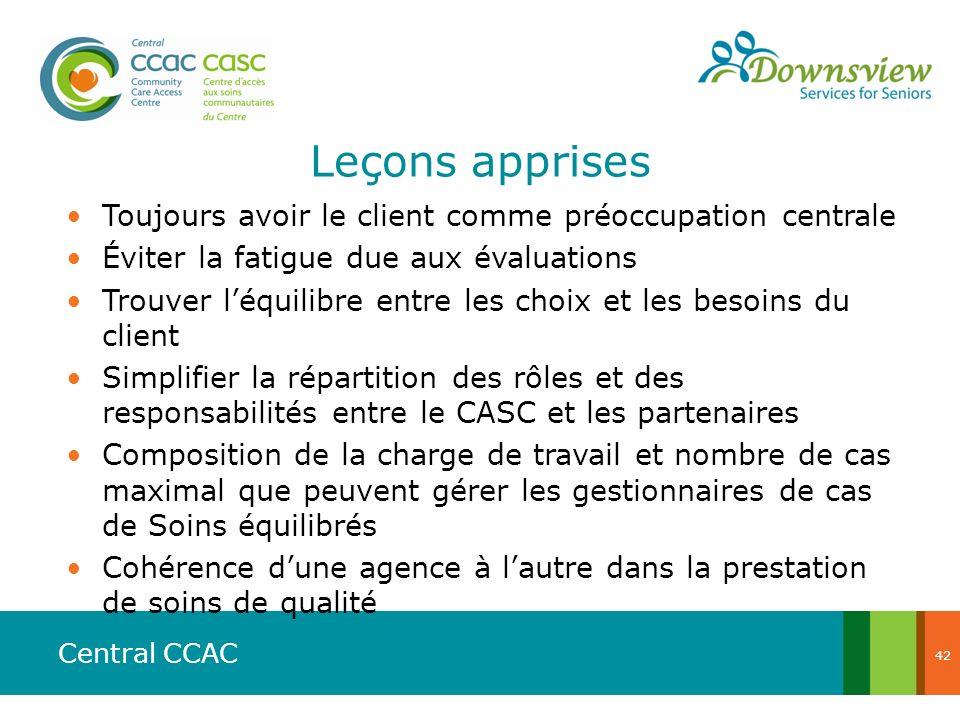Central CCAC Leçons apprises Toujours avoir le client comme préoccupation centrale Éviter la fatigue due aux évaluations Trouver léquilibre entre les