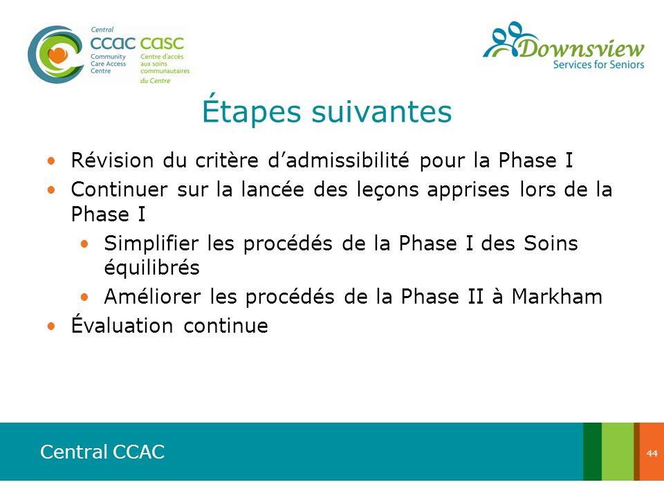 Central CCAC Étapes suivantes Révision du critère dadmissibilité pour la Phase I Continuer sur la lancée des leçons apprises lors de la Phase I Simpli