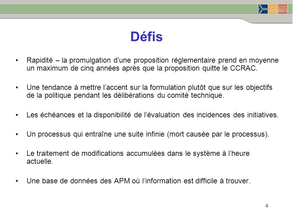 4 Défis Rapidité – la promulgation dune proposition réglementaire prend en moyenne un maximum de cinq années après que la proposition quitte le CCRAC.