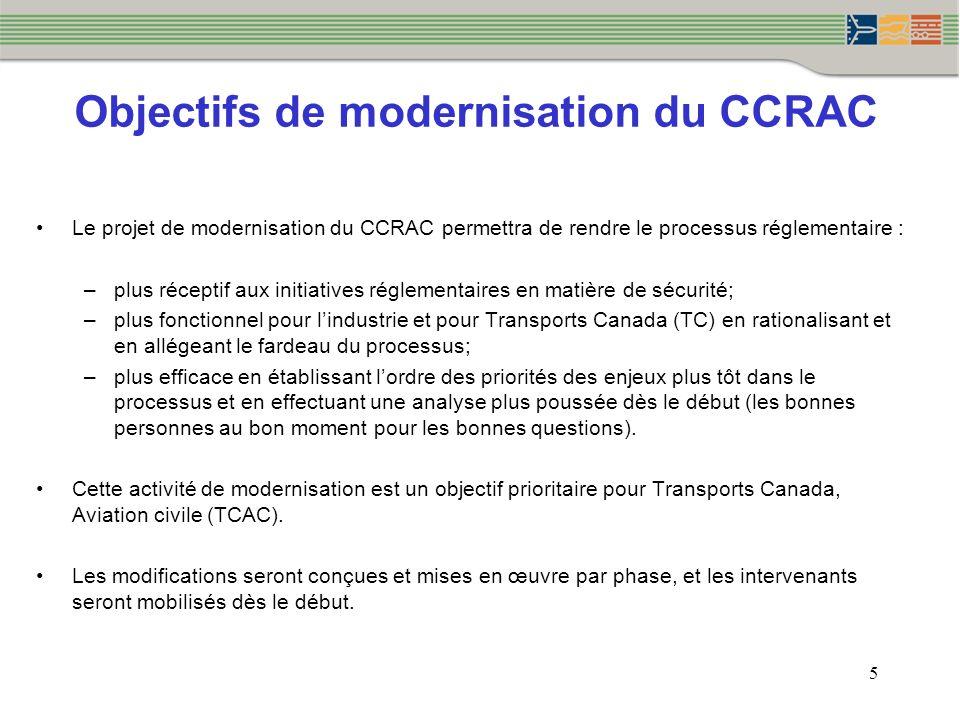 5 Objectifs de modernisation du CCRAC Le projet de modernisation du CCRAC permettra de rendre le processus réglementaire : –plus réceptif aux initiati
