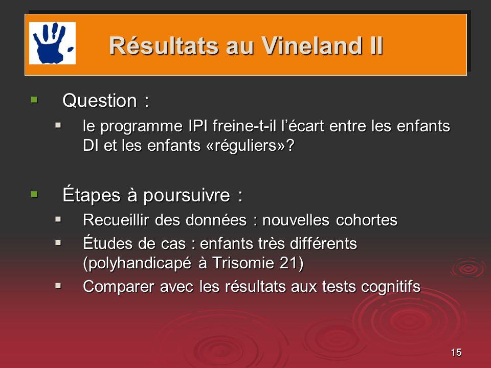 15 Question : Question : le programme IPI freine-t-il lécart entre les enfants DI et les enfants «réguliers».