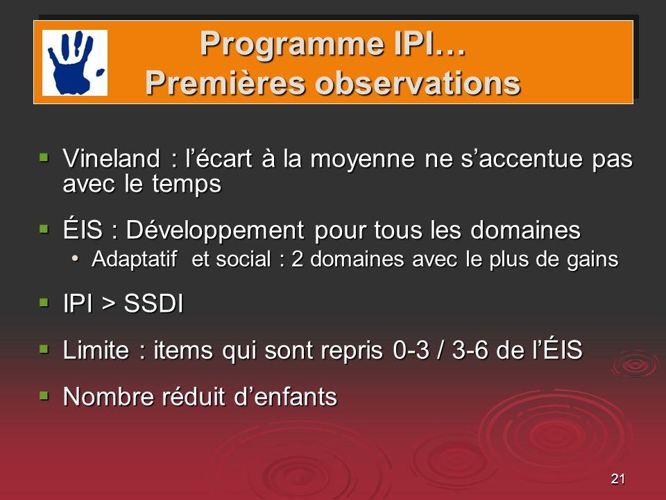 21 Vineland : lécart à la moyenne ne saccentue pas avec le temps Vineland : lécart à la moyenne ne saccentue pas avec le temps ÉIS : Développement pour tous les domaines ÉIS : Développement pour tous les domaines Adaptatif et social : 2 domaines avec le plus de gains Adaptatif et social : 2 domaines avec le plus de gains IPI > SSDI IPI > SSDI Limite : items qui sont repris 0-3 / 3-6 de lÉIS Limite : items qui sont repris 0-3 / 3-6 de lÉIS Nombre réduit denfants Nombre réduit denfants Programme IPI… Premières observations