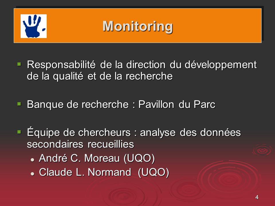 4 MonitoringMonitoring Responsabilité de la direction du développement de la qualité et de la recherche Responsabilité de la direction du développemen