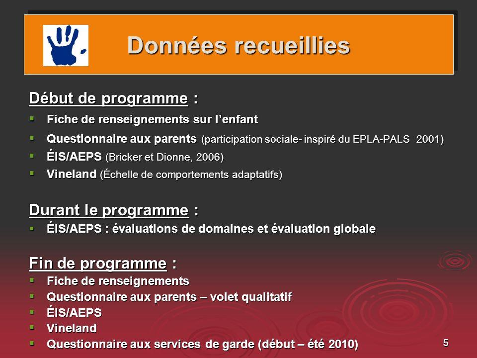 16 Domaines et gains Résultats au EIS – IPI Début/fin de programme % Résultats au EIS – IPI Début/fin de programme % (Durée : 11,21 mois ; n = 14 )