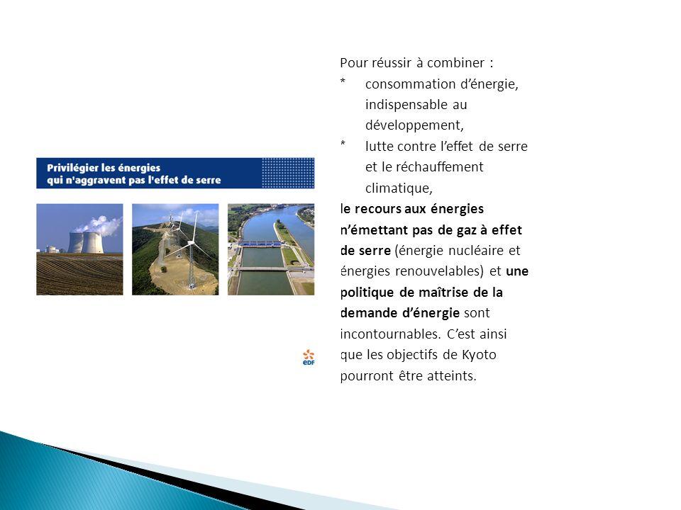 Pour réussir à combiner : * consommation dénergie, indispensable au développement, * lutte contre leffet de serre et le réchauffement climatique, le recours aux énergies némettant pas de gaz à effet de serre (énergie nucléaire et énergies renouvelables) et une politique de maîtrise de la demande dénergie sont incontournables.
