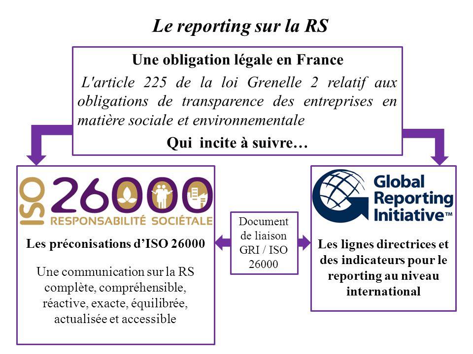 Le reporting sur la RS Une obligation légale en France L'article 225 de la loi Grenelle 2 relatif aux obligations de transparence des entreprises en m