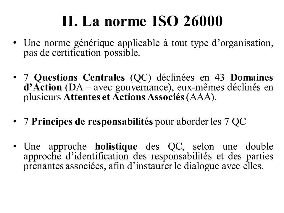 La démarche ISO 26000 7 Questions Centrales (QC) 43 Domaines daction (DA) Environ 300 attentes et actions associées (AAA) 7 principes de RS pour aborder Identification des responsabilités et des parties prenantes associées