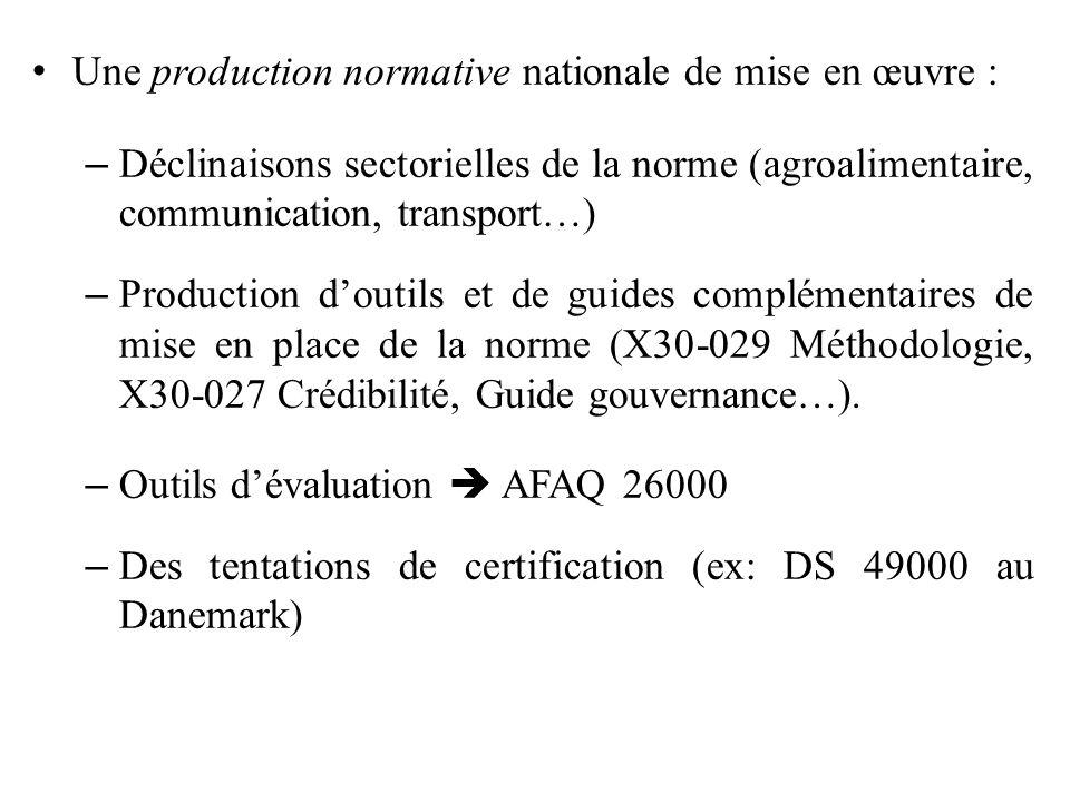 Une production normative nationale de mise en œuvre : – Déclinaisons sectorielles de la norme (agroalimentaire, communication, transport…) – Productio
