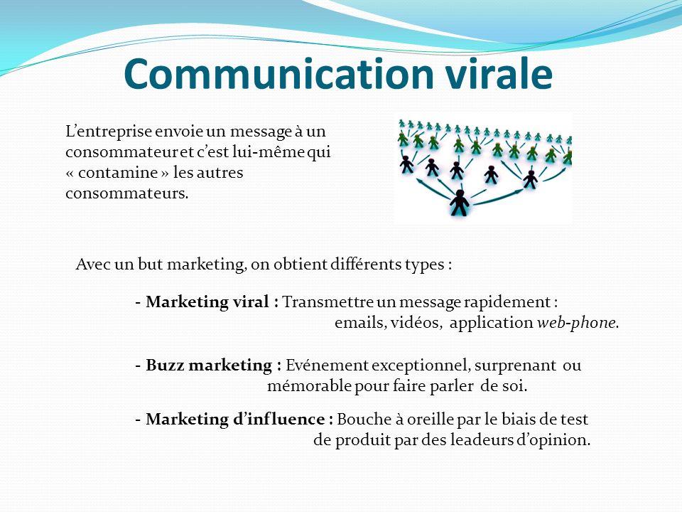 Communication virale Lentreprise envoie un message à un consommateur et cest lui-même qui « contamine » les autres consommateurs. Avec un but marketin