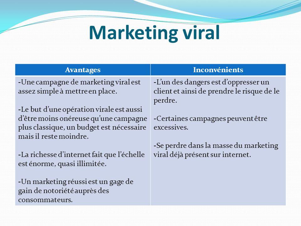 Marketing viral AvantagesInconvénients -Une campagne de marketing viral est assez simple à mettre en place. -Le but dune opération virale est aussi dê