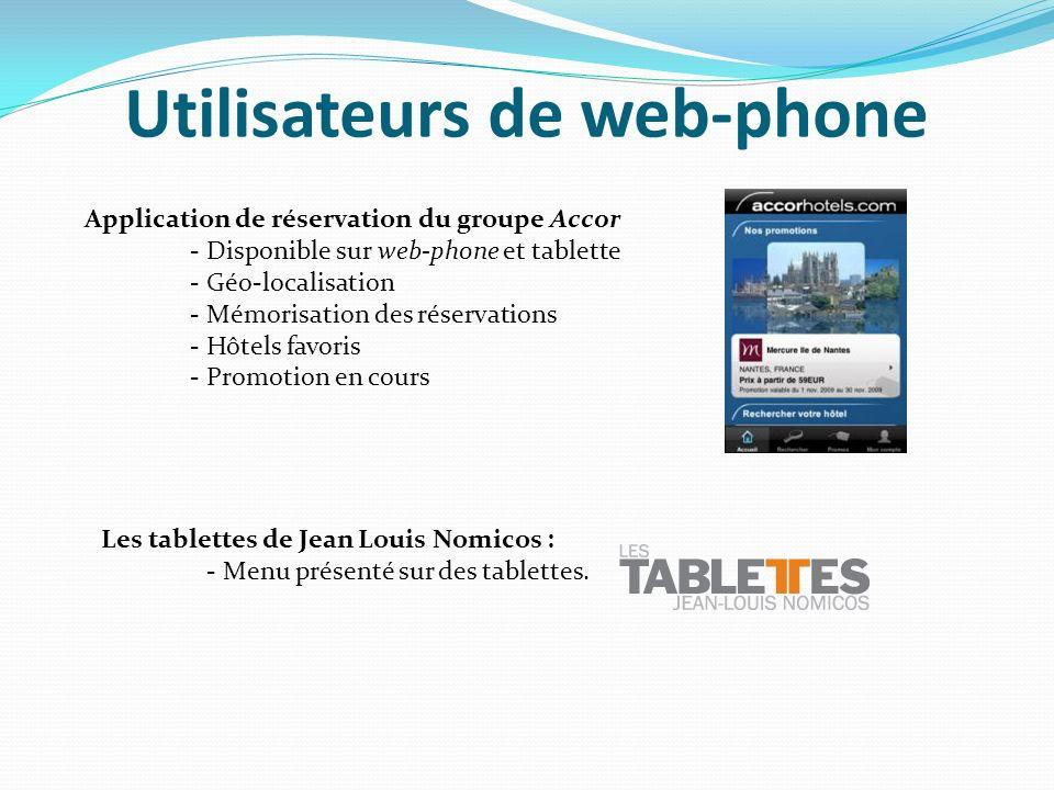 Utilisateurs de web-phone Les tablettes de Jean Louis Nomicos : - Menu présenté sur des tablettes. Application de réservation du groupe Accor - Dispon