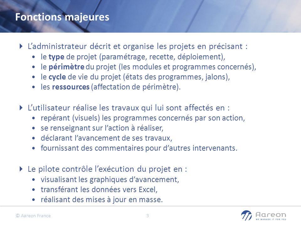 © Aareon France 3 Fonctions majeures Ladministrateur décrit et organise les projets en précisant : le type de projet (paramétrage, recette, déploiement), le périmètre du projet (les modules et programmes concernés), le cycle de vie du projet (états des programmes, jalons), les ressources (affectation de périmètre).