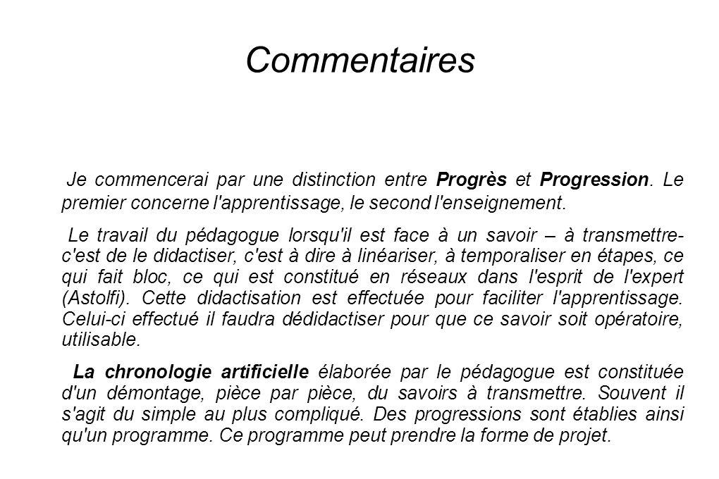 Commentaires Je commencerai par une distinction entre Progrès et Progression. Le premier concerne l'apprentissage, le second l'enseignement. Le travai