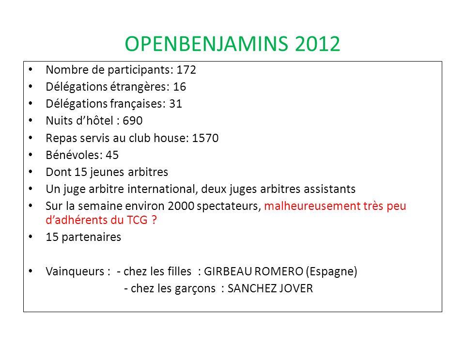 OPENBENJAMINS 2012 Nombre de participants: 172 Délégations étrangères: 16 Délégations françaises: 31 Nuits dhôtel : 690 Repas servis au club house: 15
