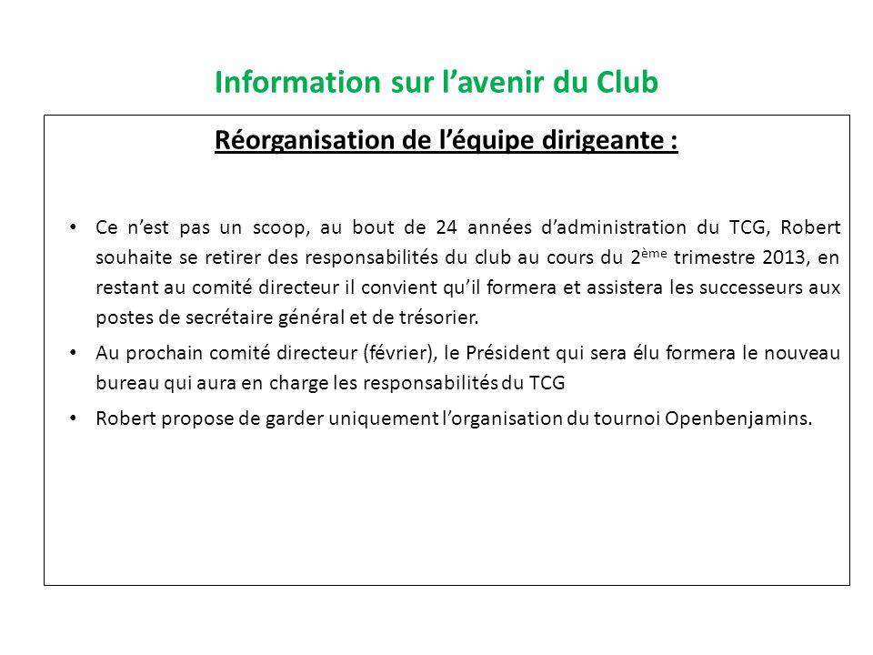 Information sur lavenir du Club Réorganisation de léquipe dirigeante : Ce nest pas un scoop, au bout de 24 années dadministration du TCG, Robert souha