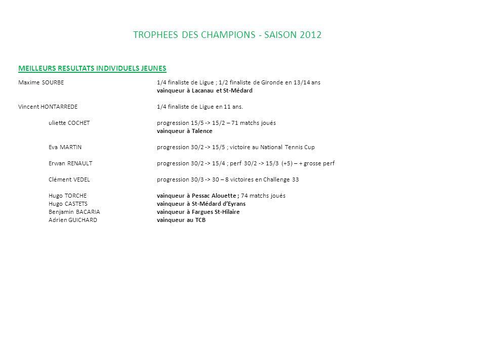 TROPHEES DES CHAMPIONS - SAISON 2012 MEILLEURS RESULTATS INDIVIDUELS JEUNES Maxime SOURBE1/4 finaliste de Ligue ; 1/2 finaliste de Gironde en 13/14 an